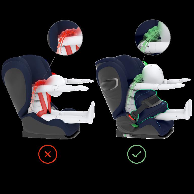 cybex pallas g i-size fotelik samochodowy