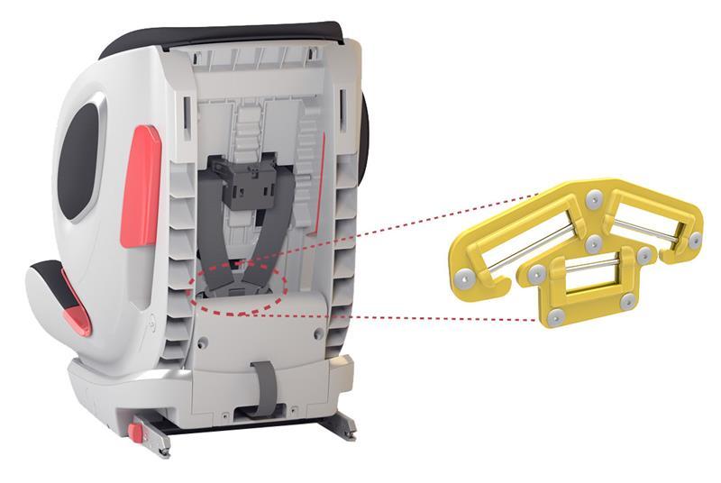 poled y-fix pro fotelik samochodowy
